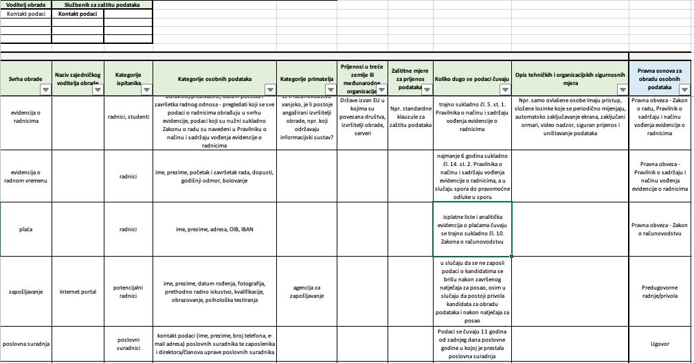 Primjer - evidencija aktivnosti obrade