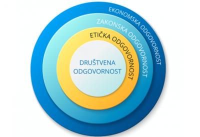 Etika i nove tehnologije